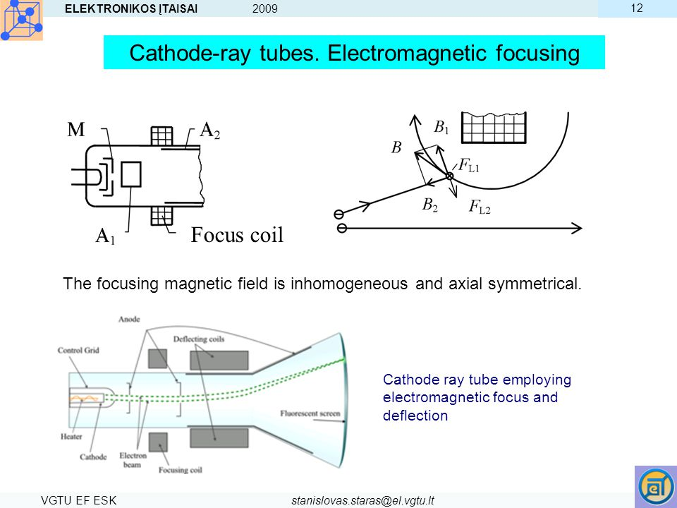 ELEKTRONIKOS ĮTAISAI 2009 VGTU EF ESKstanislovas.staras@el.vgtu.lt 12 Cathode-ray tubes. Electromagnetic focusing Focus coil The focusing magnetic fie