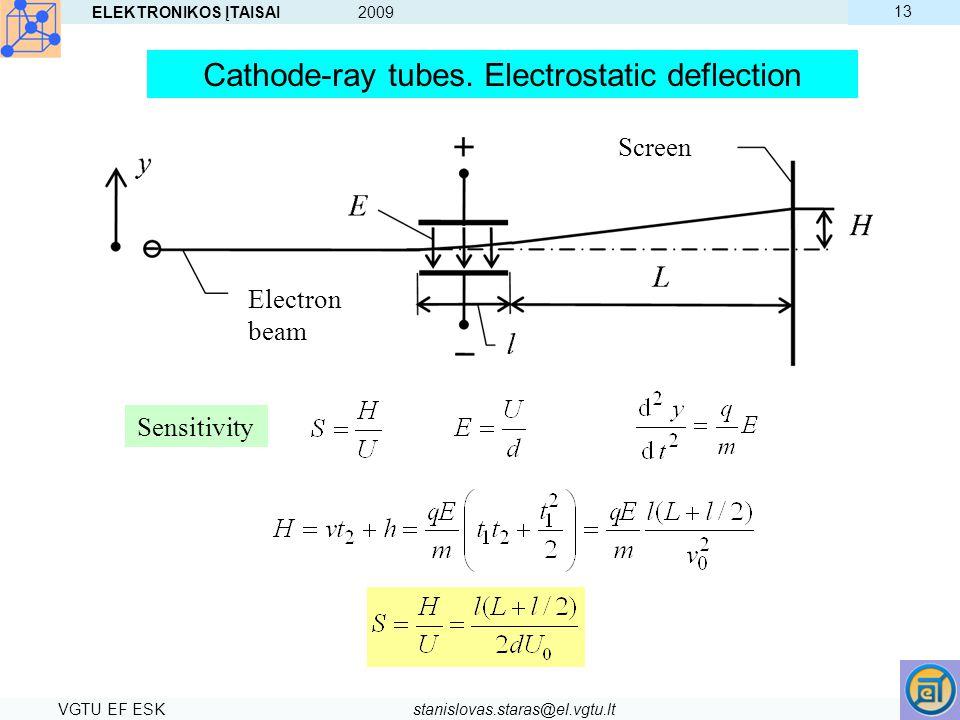 ELEKTRONIKOS ĮTAISAI 2009 VGTU EF ESKstanislovas.staras@el.vgtu.lt 13 Cathode-ray tubes. Electrostatic deflection Electron beam Screen Sensitivity