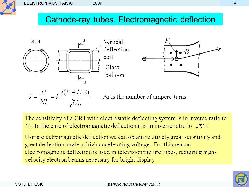ELEKTRONIKOS ĮTAISAI 2009 VGTU EF ESKstanislovas.staras@el.vgtu.lt 14 Cathode-ray tubes. Electromagnetic deflection Vertical deflection coil Glass bal