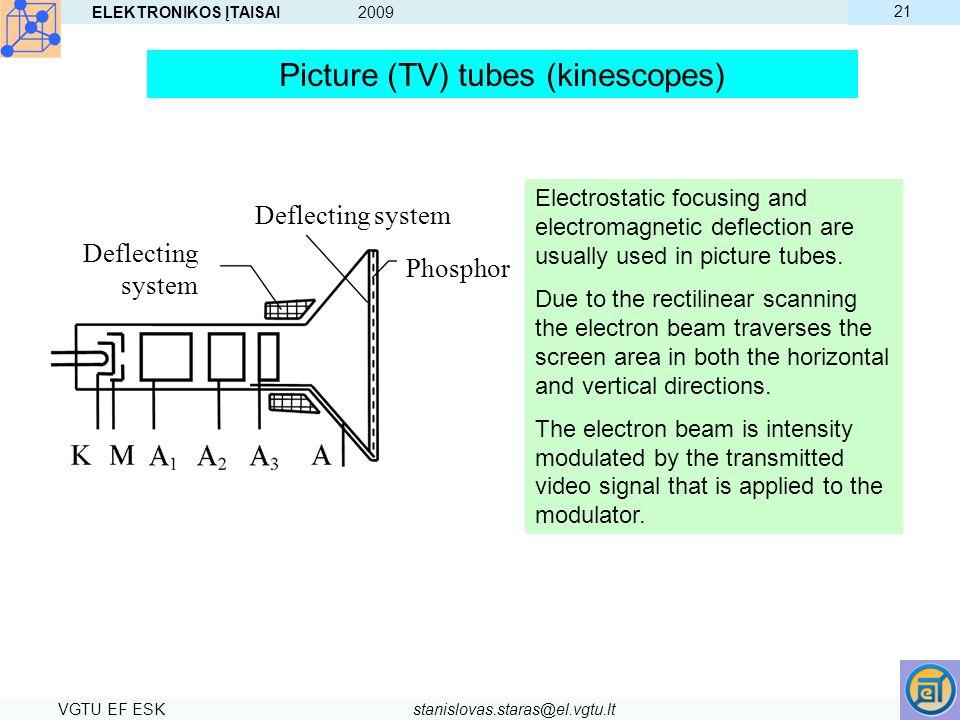 ELEKTRONIKOS ĮTAISAI 2009 VGTU EF ESKstanislovas.staras@el.vgtu.lt 21 Picture (TV) tubes (kinescopes) Deflecting system Phosphor Electrostatic focusin