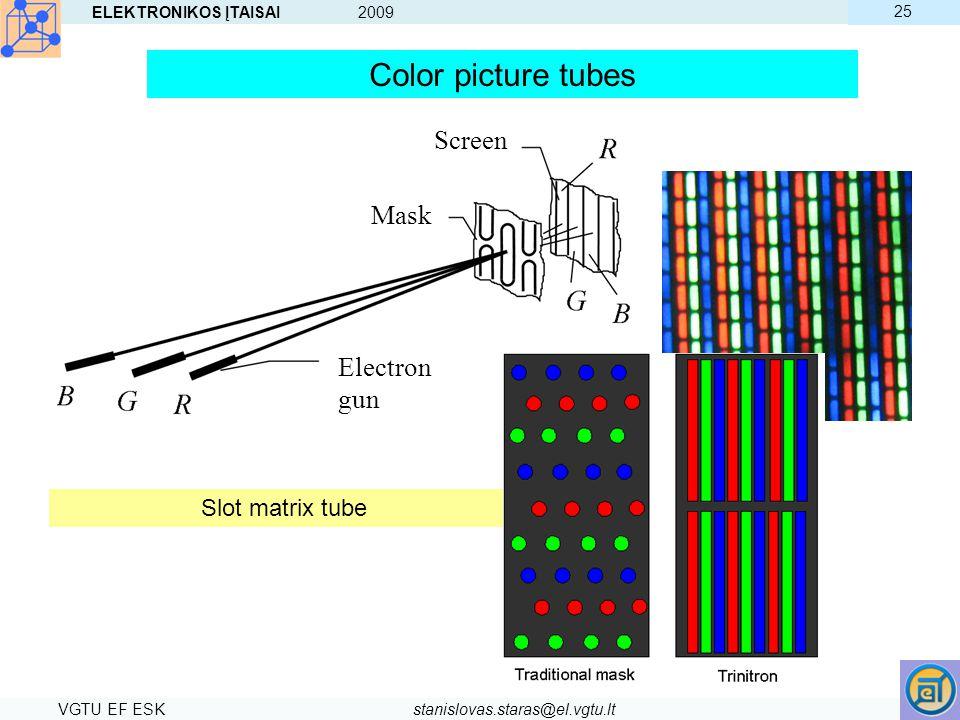 ELEKTRONIKOS ĮTAISAI 2009 VGTU EF ESKstanislovas.staras@el.vgtu.lt 25 Color picture tubes Screen Mask Electron gun Slot matrix tube