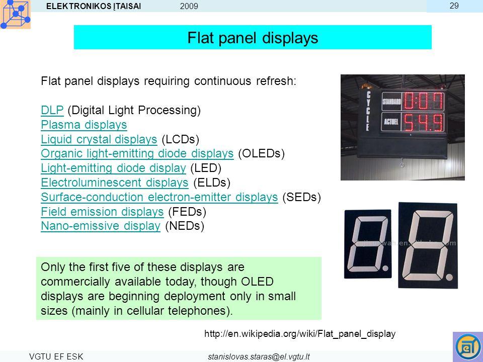 ELEKTRONIKOS ĮTAISAI 2009 VGTU EF ESKstanislovas.staras@el.vgtu.lt 29 Flat panel displays requiring continuous refresh: DLPDLP (Digital Light Processi