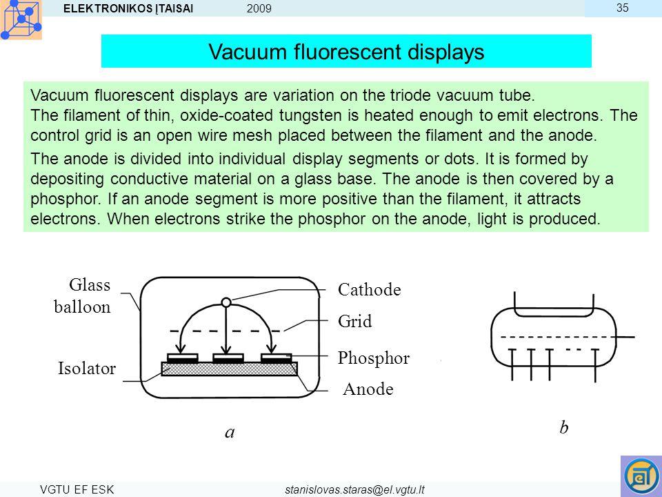 ELEKTRONIKOS ĮTAISAI 2009 VGTU EF ESKstanislovas.staras@el.vgtu.lt 35 Vacuum fluorescent displays Vacuum fluorescent displays are variation on the tri