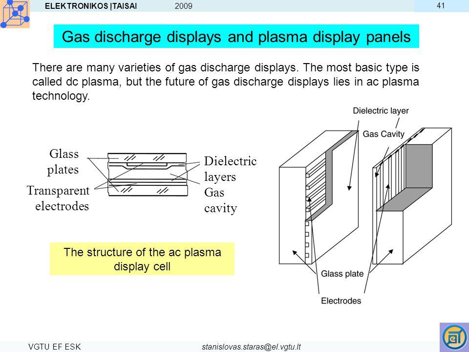 ELEKTRONIKOS ĮTAISAI 2009 VGTU EF ESKstanislovas.staras@el.vgtu.lt 41 Gas discharge displays and plasma display panels There are many varieties of gas
