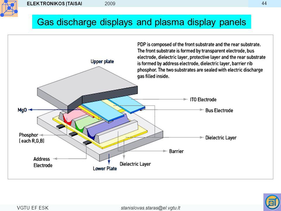 ELEKTRONIKOS ĮTAISAI 2009 VGTU EF ESKstanislovas.staras@el.vgtu.lt 44 Gas discharge displays and plasma display panels