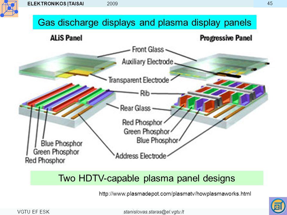 ELEKTRONIKOS ĮTAISAI 2009 VGTU EF ESKstanislovas.staras@el.vgtu.lt 45 Two HDTV-capable plasma panel designs http://www.plasmadepot.com/plasmatv/howpla