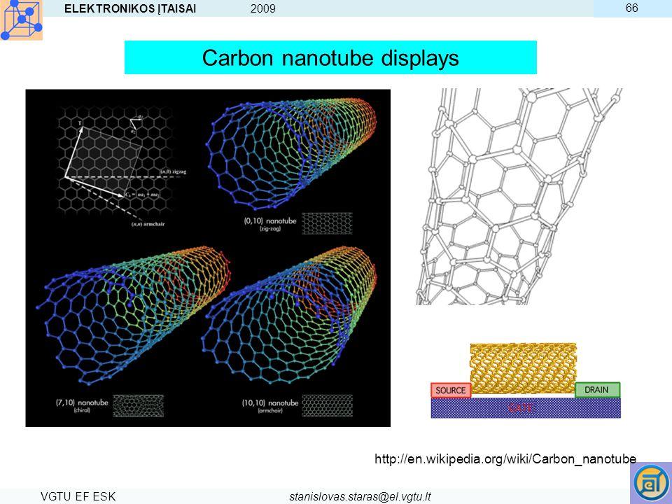 ELEKTRONIKOS ĮTAISAI 2009 VGTU EF ESKstanislovas.staras@el.vgtu.lt 66 http://en.wikipedia.org/wiki/Carbon_nanotube Carbon nanotube displays