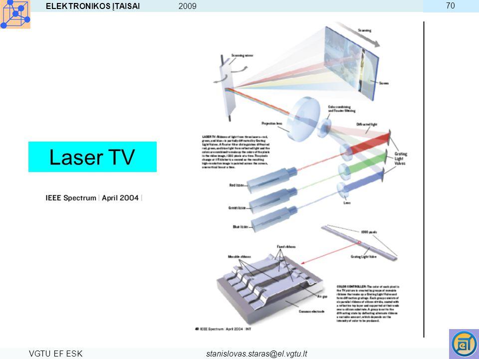 ELEKTRONIKOS ĮTAISAI 2009 VGTU EF ESKstanislovas.staras@el.vgtu.lt 70 Laser TV