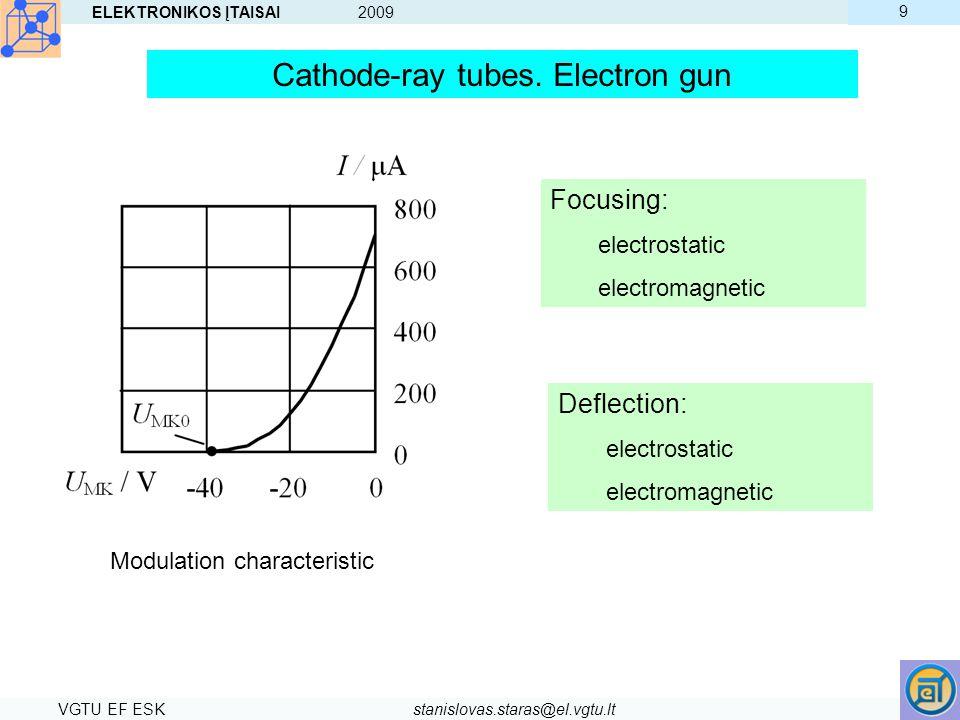 ELEKTRONIKOS ĮTAISAI 2009 VGTU EF ESKstanislovas.staras@el.vgtu.lt 9 Cathode-ray tubes. Electron gun Modulation characteristic Focusing: electrostatic