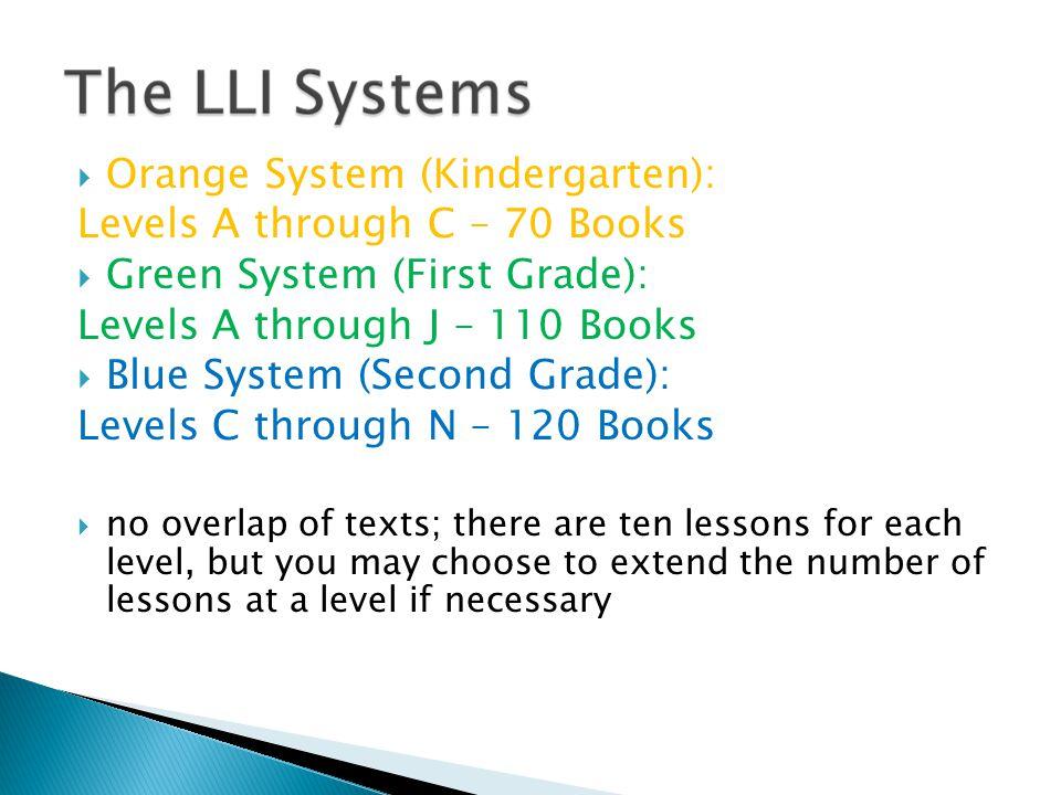  Orange System (Kindergarten): Levels A through C – 70 Books  Green System (First Grade): Levels A through J – 110 Books  Blue System (Second Grade