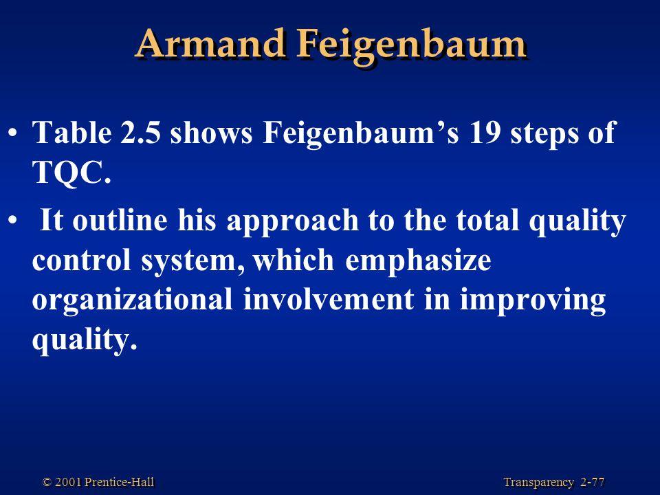Transparency 2-77 © 2001 Prentice-Hall Armand Feigenbaum Table 2.5 shows Feigenbaum's 19 steps of TQC.