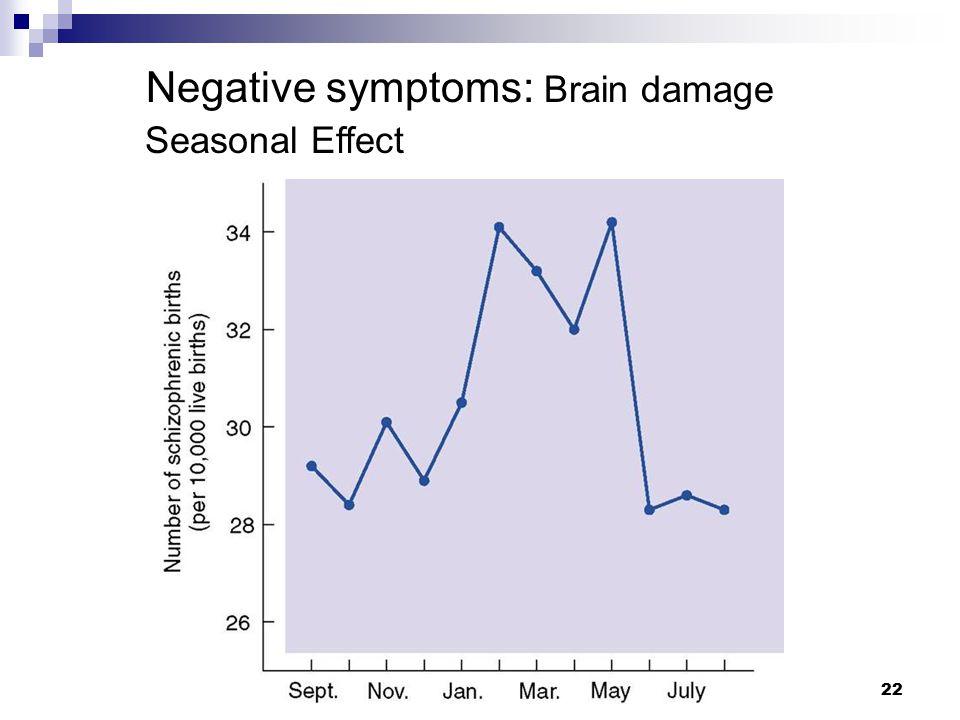 22 Seasonal Effect Negative symptoms: Brain damage