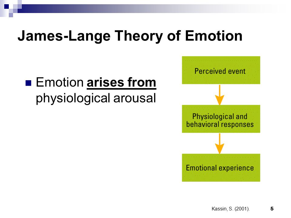 5 James-Lange Theory of Emotion Emotion arises from physiological arousal Kassin, S. (2001).