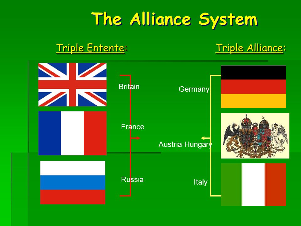 Triple Alliance Triple Alliance Germany Germany Austria-Hungary Austria-Hungary Italy Italy