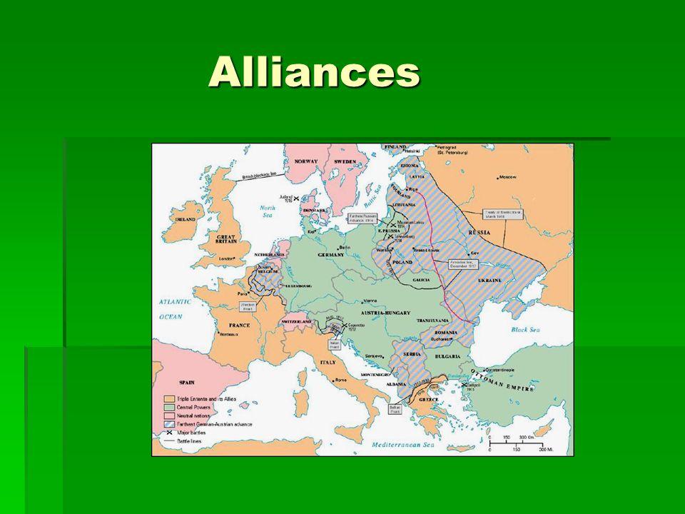 Alliances Alliances