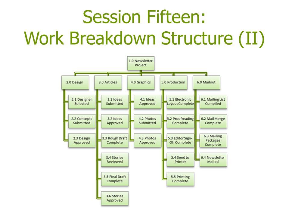 Session Fifteen: Work Breakdown Structure (II)
