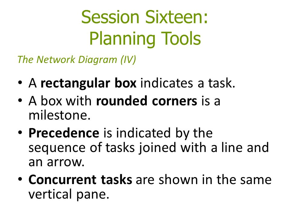 Session Sixteen: Planning Tools A rectangular box indicates a task. A box with rounded corners is a milestone. Precedence is indicated by the sequence