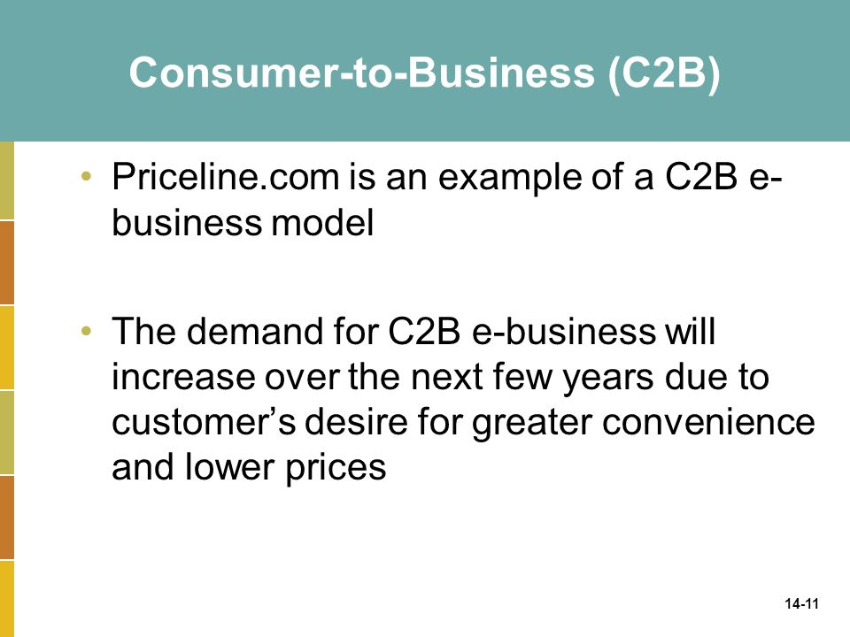 14-11 Consumer-to-Business (C2B) Priceline.com is an example of a C2B e- business model The demand for C2B e-business will increase over the next few
