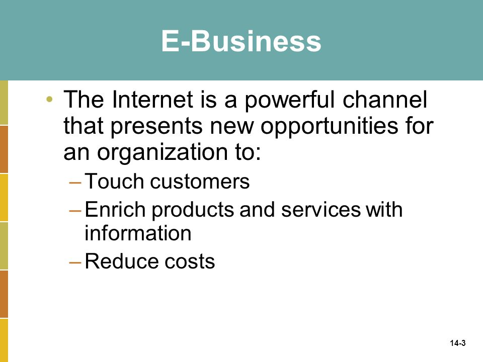14-14 E-Business Benefits and Challenges E-Business benefits include: –Highly accessible –Increased customer loyalty –Improved information content –Increased convenience –Increased global reach –Decreased cost
