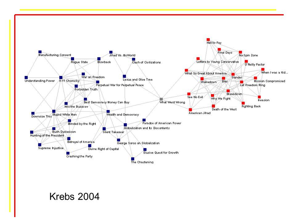 Krebs 2004
