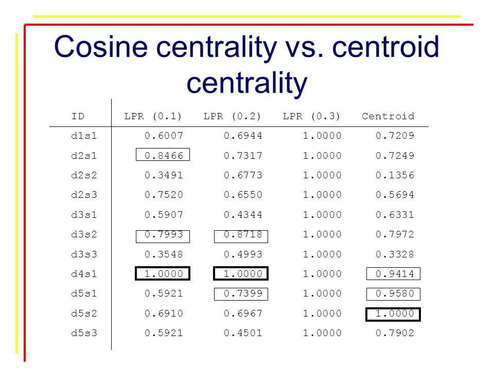 Cosine centrality vs.
