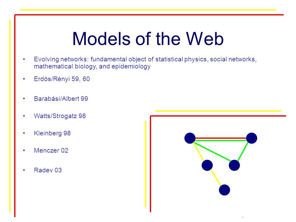 Models of the Web A B a b Erdös/Rényi 59, 60 Barabási/Albert 99 Watts/Strogatz 98 Kleinberg 98 Menczer 02 Radev 03 Evolving networks: fundamental object of statistical physics, social networks, mathematical biology, and epidemiology