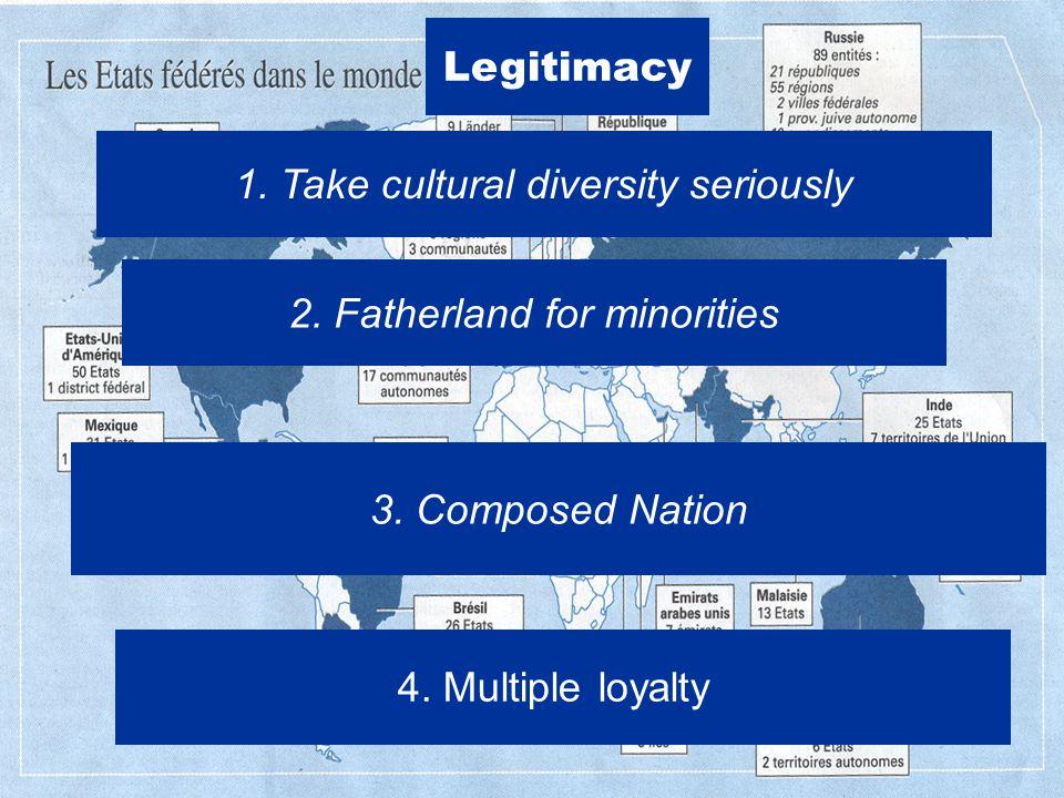 LegitimacyRule of Law Shared Rule Self-Rule Democracy
