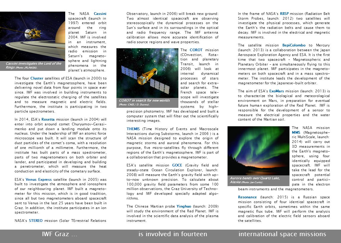 The four Cluster satellites of ESA (launch in 2000) to investigate the Earth's magnetosphere, have been delivering novel data from four points in space ever since.