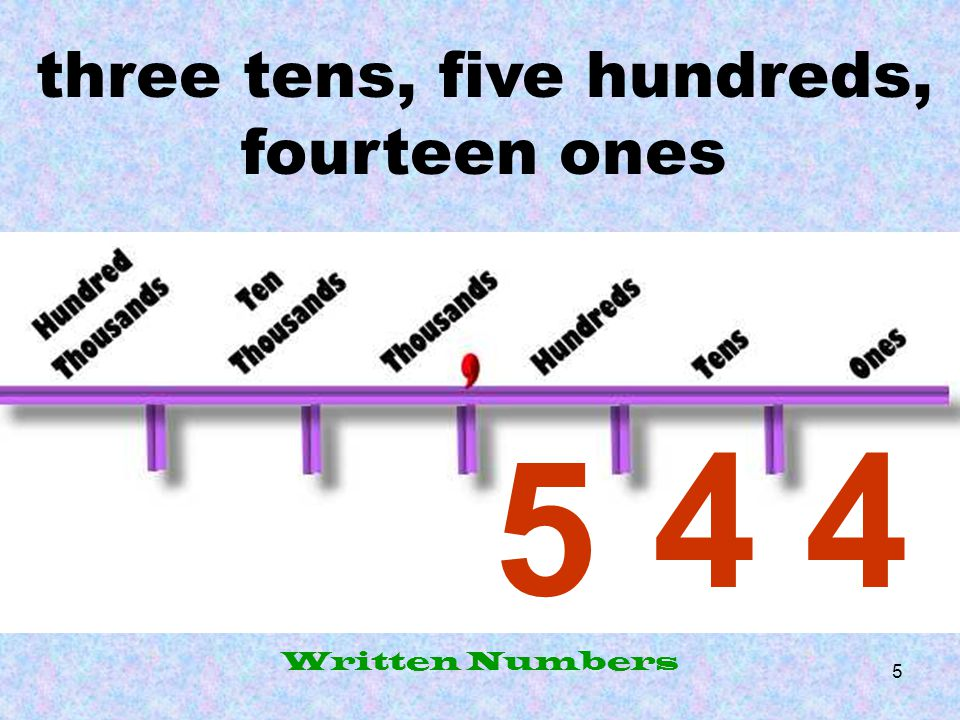 6 Fourteen tens Written Numbers 4 0 1