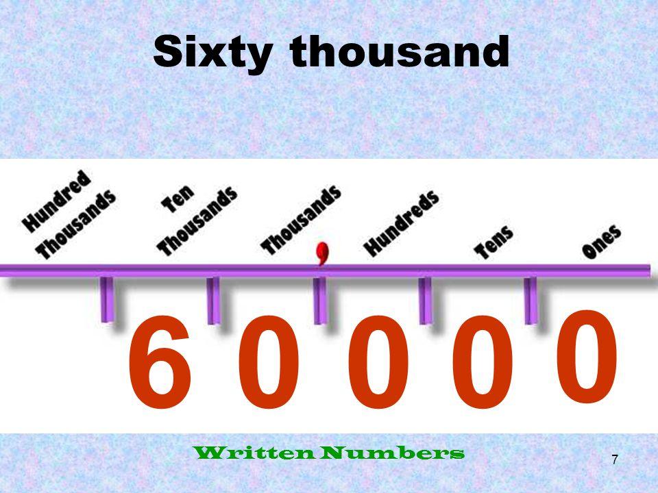 8 Eight hundred ninety- three Written Numbers 9 3 8