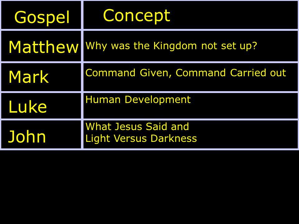Gospel Matthew Mark Luke John Concept Why was the Kingdom not set up.