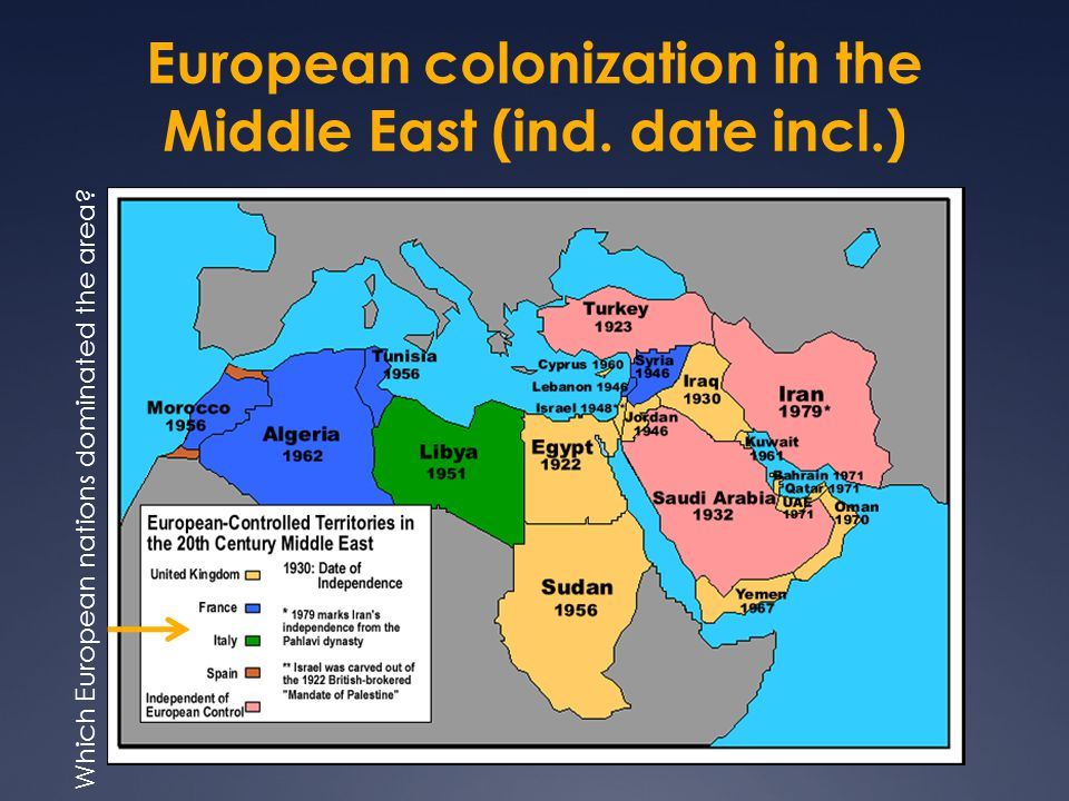 The Mandate System  Was set up to take care of former Turkish and German colonies:  The Middle Eastern Turkish lands were given to Great Britain and France (this included present day Iraq, Jordan, Lebanon, and Israel).