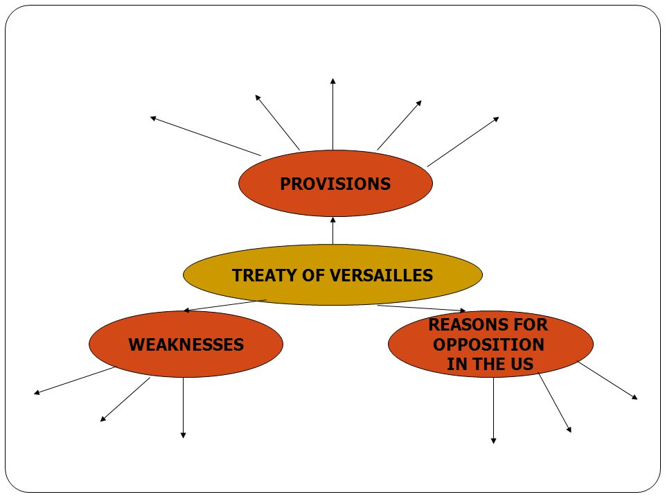 TREATY OF VERSAILLES WEAKNESSES REASONS FOR OPPOSITION IN THE US PROVISIONS