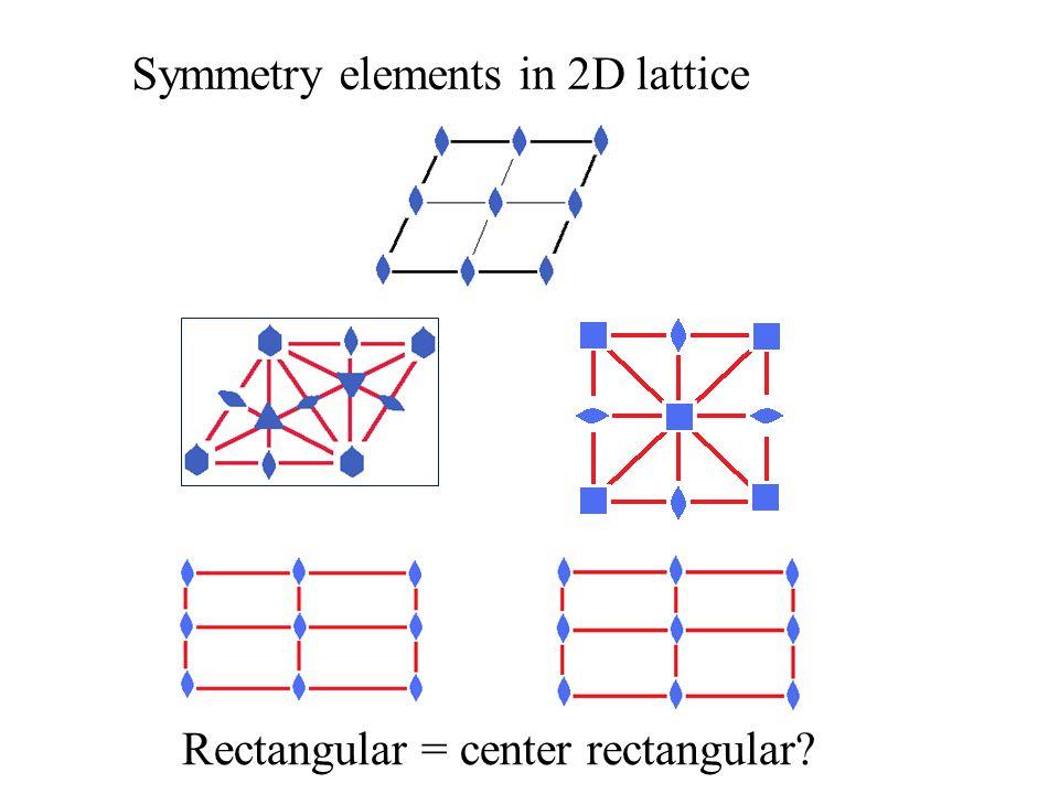 Symmetry elements in 2D lattice Rectangular = center rectangular?