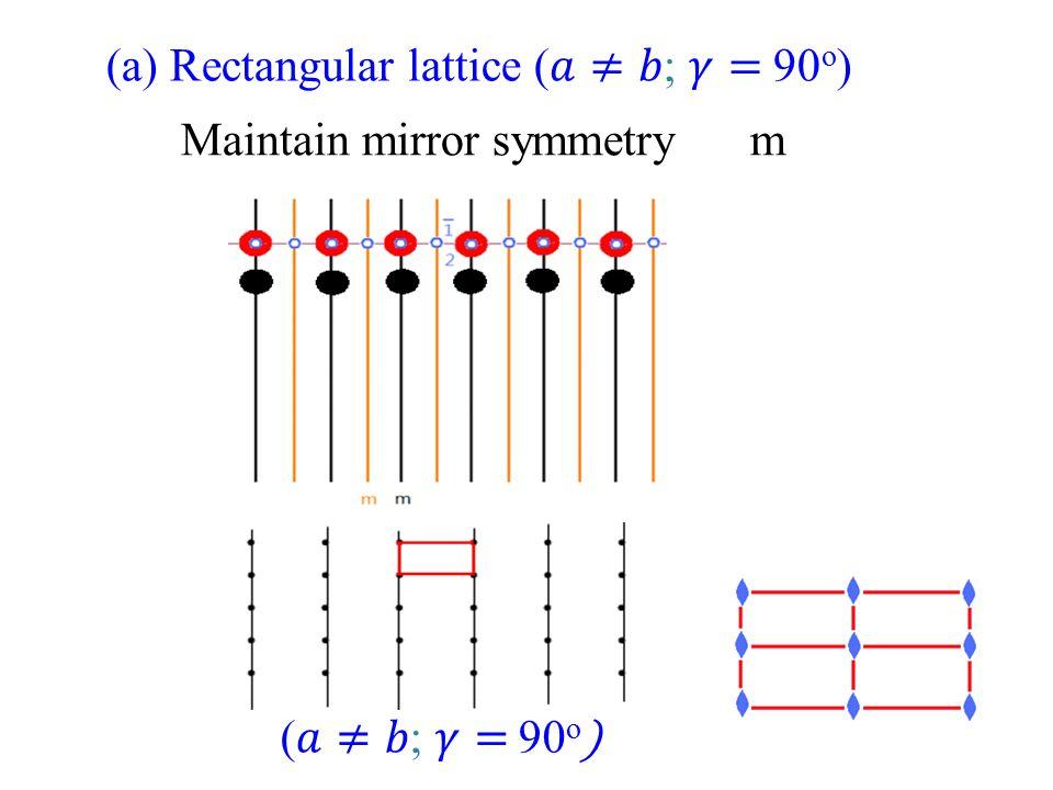 Maintain mirror symmetry m