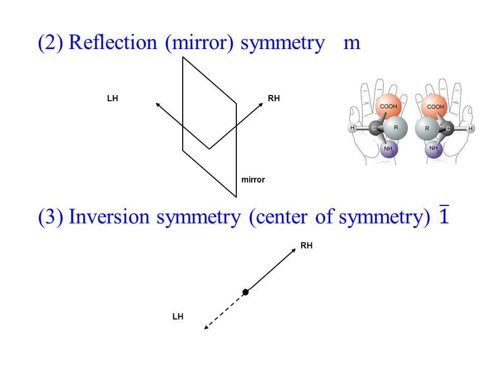 = Rotate by , then invert. = mirror symmetry (m) (4) Rotation-Inversion axis