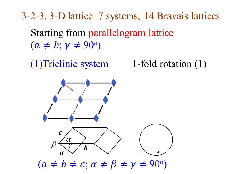 3-2-3. 3-D lattice: 7 systems, 14 Bravais lattices (1)Triclinic system 1-fold rotation (1) b    a c