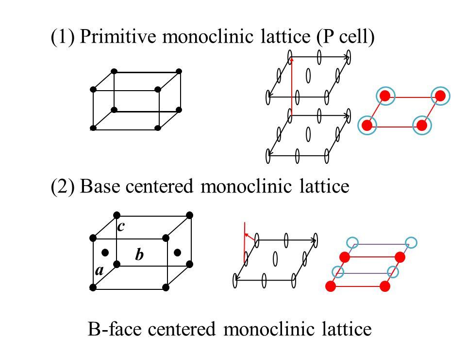 (1) Primitive monoclinic lattice (P cell) a b c (2) Base centered monoclinic lattice c b a B-face centered monoclinic lattice