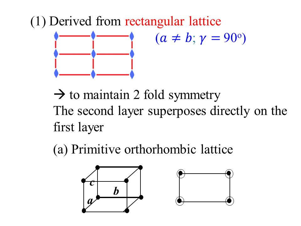 (1) Derived from rectangular lattice  to maintain 2 fold symmetry The second layer superposes directly on the first layer (a) Primitive orthorhombic