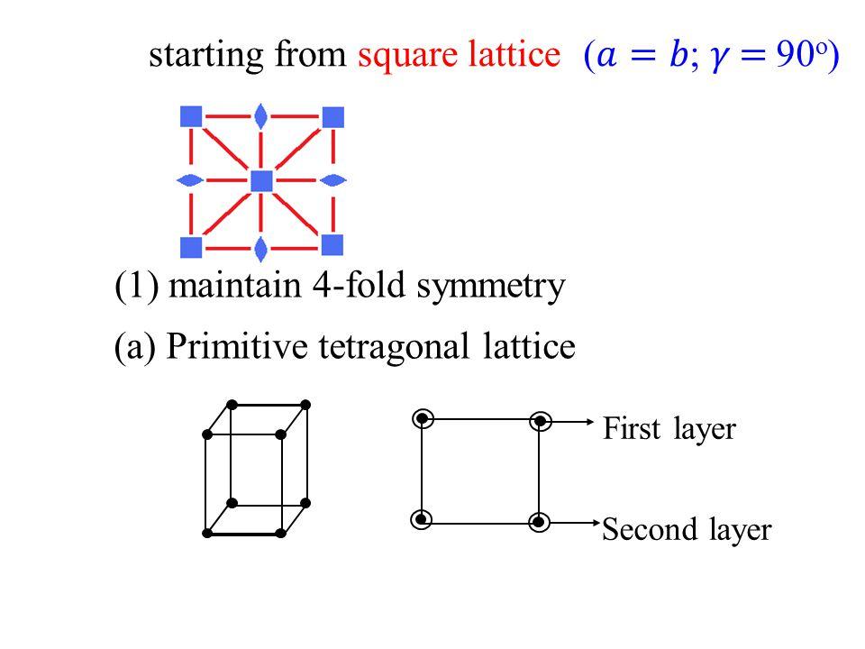 (1) maintain 4-fold symmetry (a) Primitive tetragonal lattice First layer Second layer