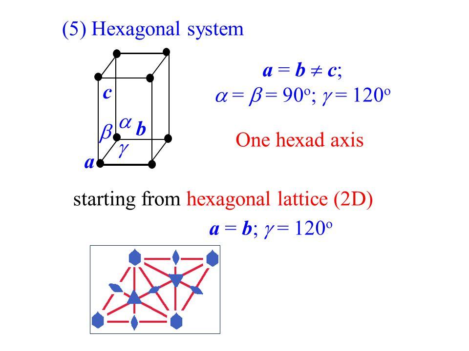 (5) Hexagonal system a = b  c;  =  = 90 o ;  = 120 o b a c    One hexad axis starting from hexagonal lattice (2D) a = b;  = 120 o