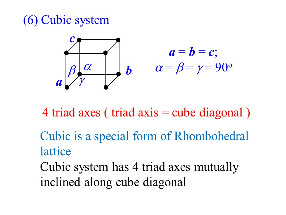 (6) Cubic system 4 triad axes ( triad axis = cube diagonal ) Cubic is a special form of Rhombohedral lattice Cubic system has 4 triad axes mutually in