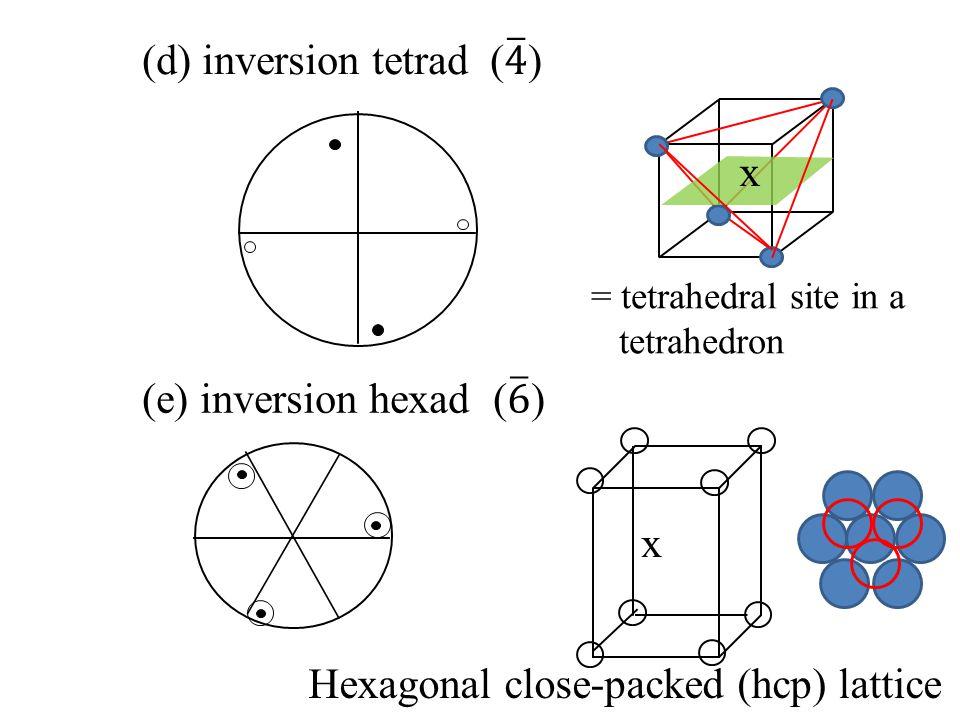 Two ways to repeat 1-D  2D (1) maintain 1-D symmetry (2) destroy 1-D symmetry 3-2-2. 2-D lattice