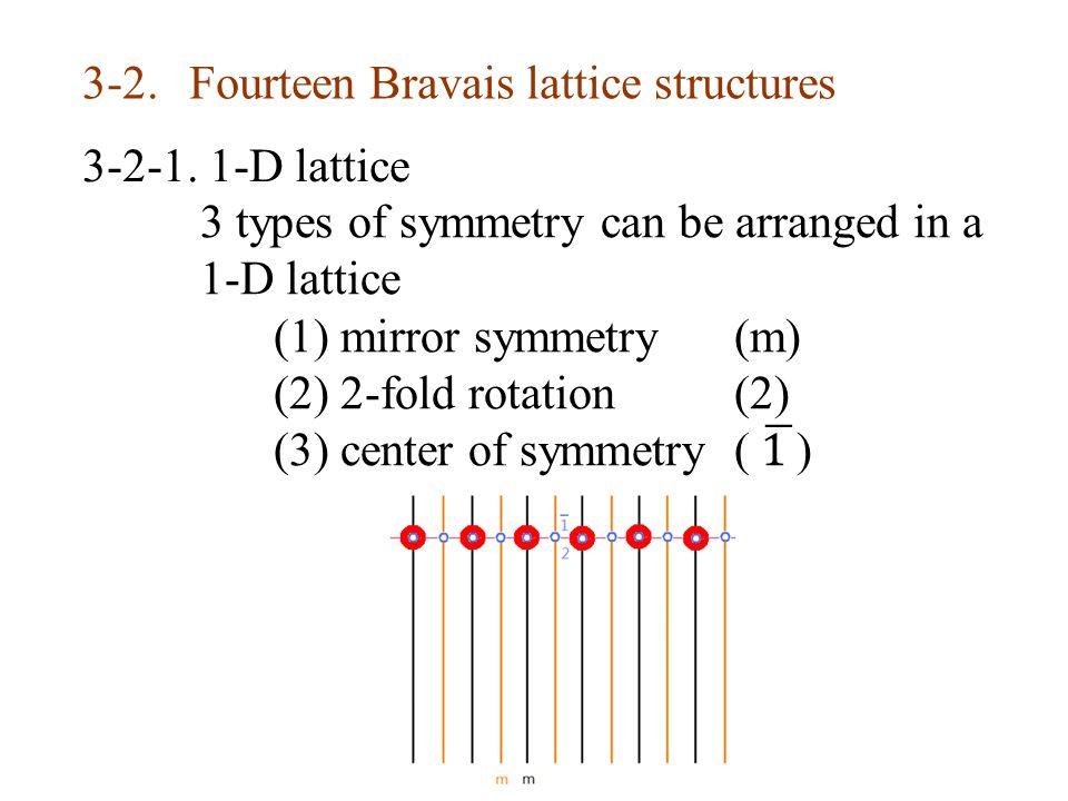 3-2-1. 1-D lattice 3-2. Fourteen Bravais lattice structures