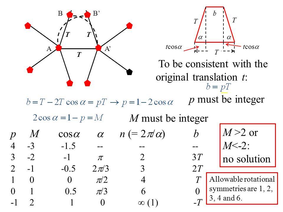 (1) maintain 6-fold symmetry Primitive hexagonal lattice b a c    (2) maintain 3-fold symmetry a b c    1/3 2/3 1/3 2/3 a = b = c;  =  =   90 o