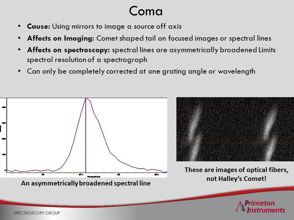 SPECTROSCOPY GROUP Coma Cause: Using mirrors to image a source off axis Affects on Imaging: Comet shaped tail on focused images or spectral lines Affe