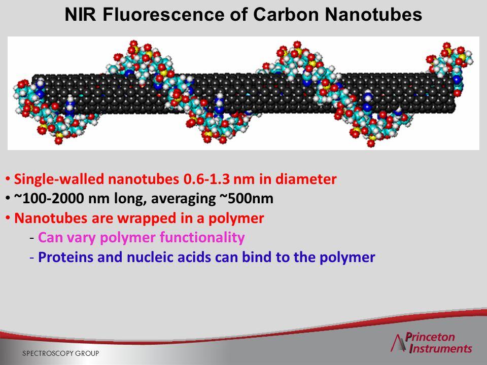 SPECTROSCOPY GROUP NIR Fluorescence of Carbon Nanotubes Single-walled nanotubes 0.6-1.3 nm in diameter ~100-2000 nm long, averaging ~500nm Nanotubes a