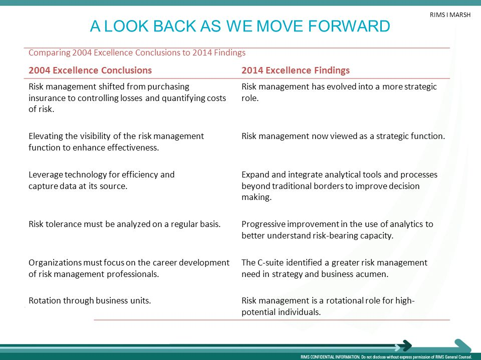 A LOOK BACK AS WE MOVE FORWARD 2004 Excellence Conclusions2014 Excellence Findings Risk management shifted from purchasing insurance to controlling losses and quantifying costs of risk.