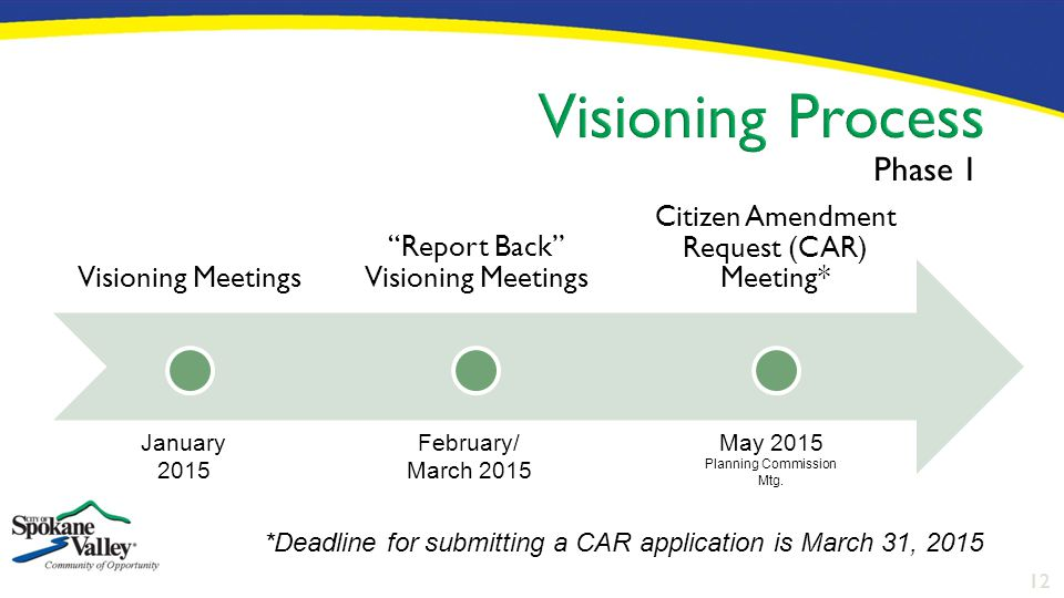 "12 *Deadline for submitting a CAR application is March 31, 2015 Visioning Meetings ""Report Back"" Visioning Meetings Citizen Amendment Request (CAR) Me"