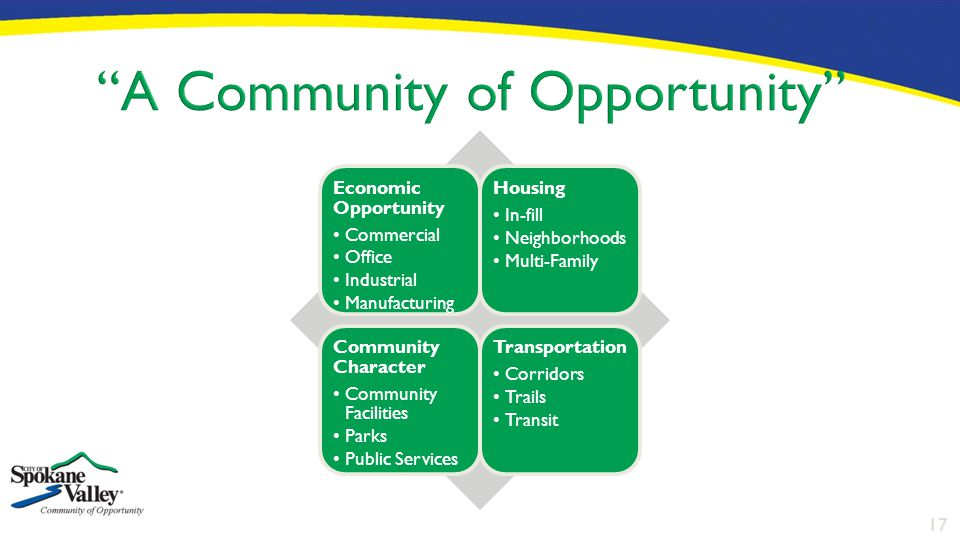 17 Economic Opportunity Commercial Office Industrial Manufacturin g Housing In-fill Neighborhoods Multi-Family Community Character Community Facilitie